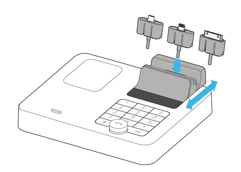 Kompatibel mit Android, iOS, Blackberry und Windows Phone