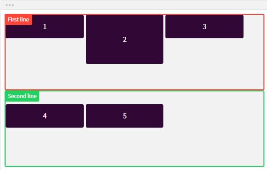Css visuell dargestellt - komplette Referenz