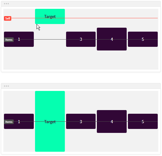 CSS visuell erklärt