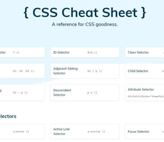 Ganz einfacher Überblick über alle CSS Befehle