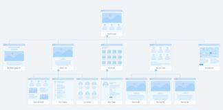 Webseiten visuell planen - Onlinetool